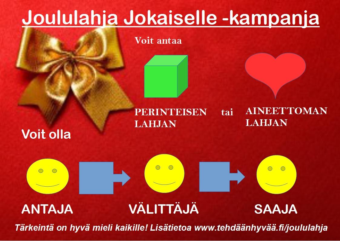 joululahja jokaiselle ohjekuva